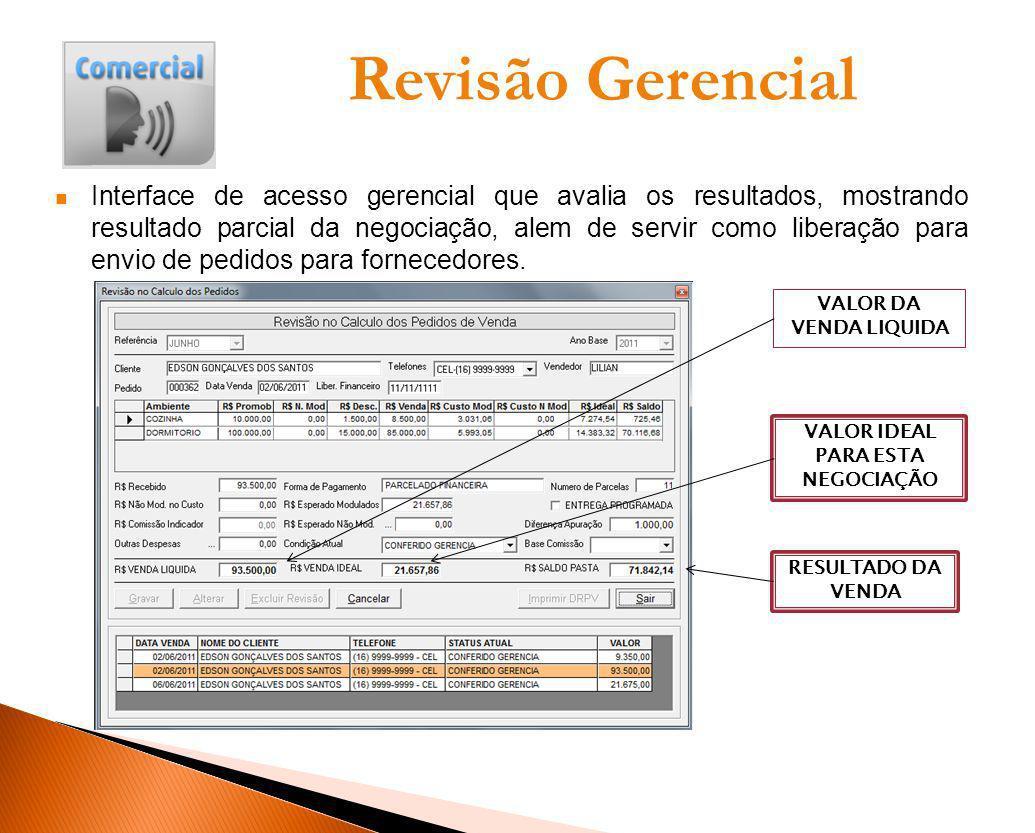 Revisão Gerencial Interface de acesso gerencial que avalia os resultados, mostrando resultado parcial da negociação, alem de servir como liberação par