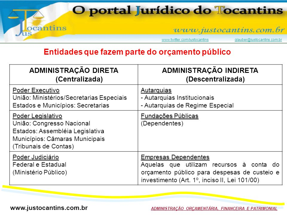 www.justocantins.com.br ADMINISTRAÇÃO ORÇAMENTÁRIA, FINANCEIRA E PATRIMONIAL www.twitter.com/justocantinswww.twitter.com/justocantins glauber@justocantins.com.brglauber@justocantins.com.br ADMINISTRAÇÃO DIRETA (Centralizada) ADMINISTRAÇÃO INDIRETA (Descentralizada) Poder Executivo União: Ministérios/Secretarias Especiais Estados e Municípios: SecretariasAutarquias - Autarquias Institucionais - Autarquias de Regime Especial Poder Legislativo União: Congresso Nacional Estados: Assembléia Legislativa Municípios: Câmaras Municipais (Tribunais de Contas) Fundações Públicas (Dependentes) Poder Judiciário Federal e Estadual (Ministério Público) Empresas Dependentes Aquelas que utilizam recursos à conta do orçamento público para despesas de custeio e investimento (Art.