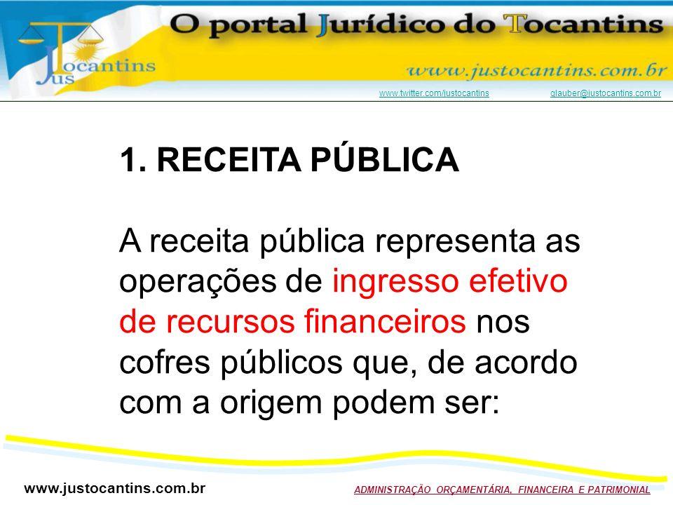 www.justocantins.com.br ADMINISTRAÇÃO ORÇAMENTÁRIA, FINANCEIRA E PATRIMONIAL www.twitter.com/justocantinswww.twitter.com/justocantins glauber@justocantins.com.brglauber@justocantins.com.br 1.