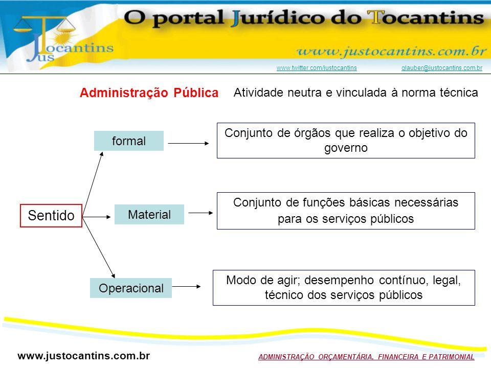 www.justocantins.com.br ADMINISTRAÇÃO ORÇAMENTÁRIA, FINANCEIRA E PATRIMONIAL www.twitter.com/justocantinswww.twitter.com/justocantins glauber@justocantins.com.brglauber@justocantins.com.br Administração Pública Atividade neutra e vinculada à norma técnica Sentido formal Material Operacional Conjunto de órgãos que realiza o objetivo do governo Conjunto de funções básicas necessárias para os serviços públicos Modo de agir; desempenho contínuo, legal, técnico dos serviços públicos