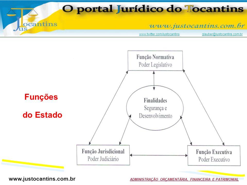 www.justocantins.com.br ADMINISTRAÇÃO ORÇAMENTÁRIA, FINANCEIRA E PATRIMONIAL www.twitter.com/justocantinswww.twitter.com/justocantins glauber@justocantins.com.brglauber@justocantins.com.br Funções do Estado