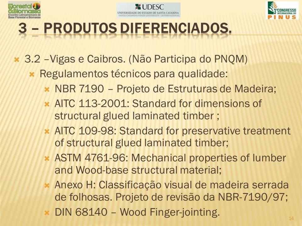 3.2 –Vigas e Caibros. (Não Participa do PNQM) Regulamentos técnicos para qualidade: NBR 7190 – Projeto de Estruturas de Madeira; AITC 113-2001: Standa
