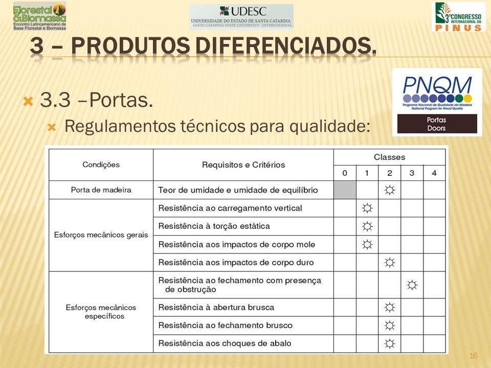 3.3 –Portas. Regulamentos técnicos para qualidade: 16