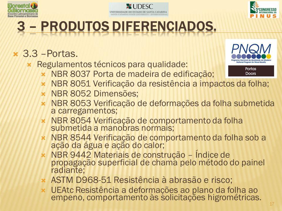 3.3 –Portas. Regulamentos técnicos para qualidade: NBR 8037 Porta de madeira de edificação; NBR 8051 Verificação da resistência a impactos da folha; N