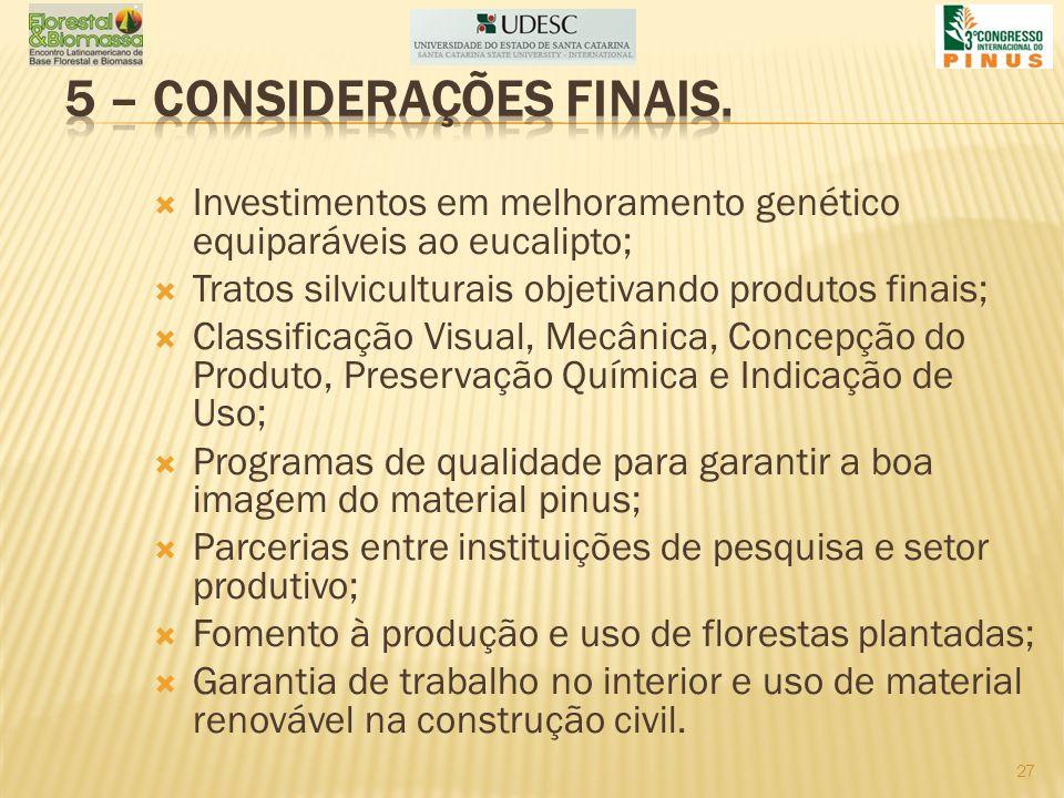 Investimentos em melhoramento genético equiparáveis ao eucalipto; Tratos silviculturais objetivando produtos finais; Classificação Visual, Mecânica, C