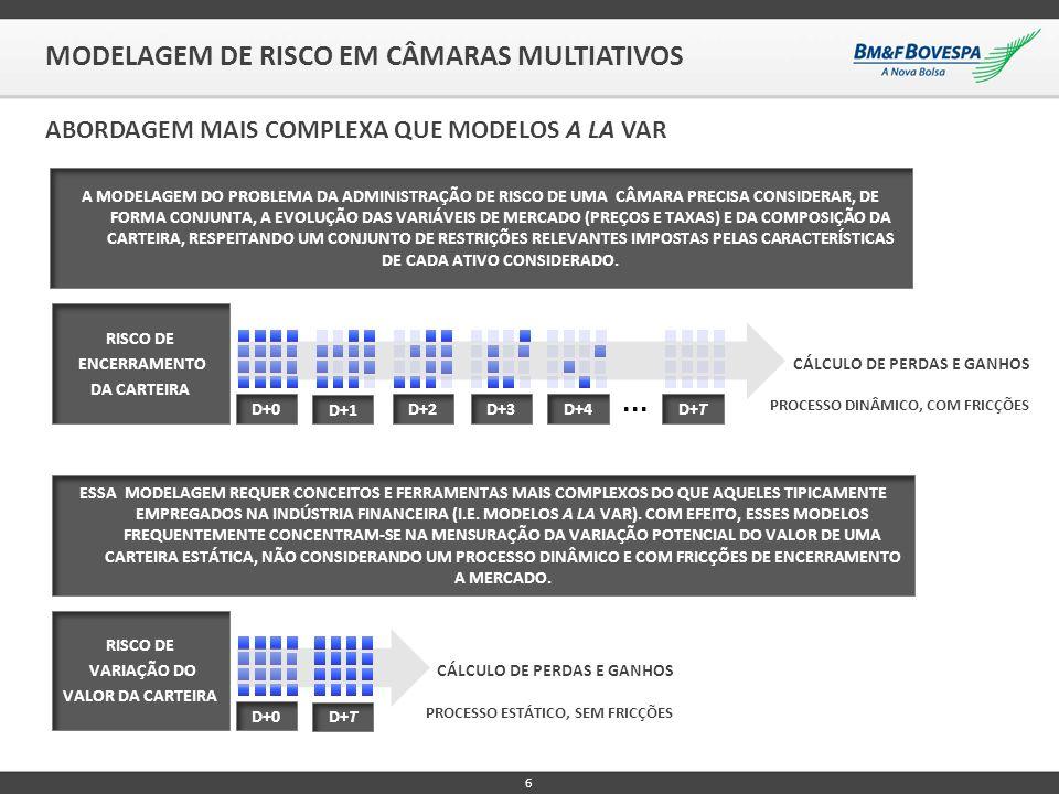 6 MODELAGEM DE RISCO EM CÂMARAS MULTIATIVOS ABORDAGEM MAIS COMPLEXA QUE MODELOS A LA VAR A MODELAGEM DO PROBLEMA DA ADMINISTRAÇÃO DE RISCO DE UMA CÂMA
