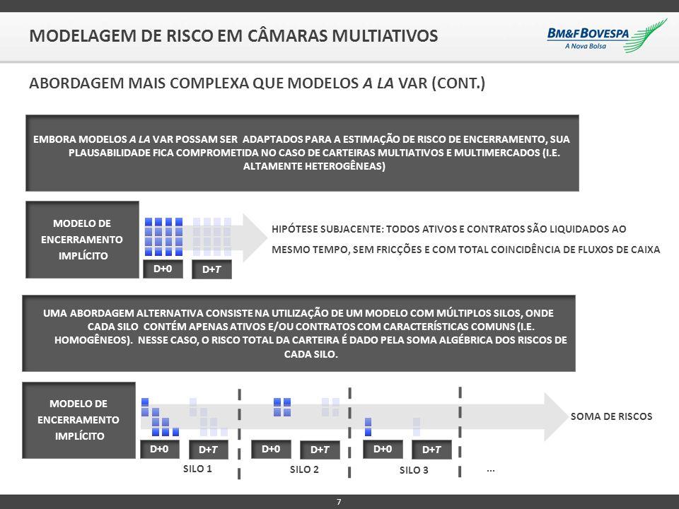 7 MODELAGEM DE RISCO EM CÂMARAS MULTIATIVOS ABORDAGEM MAIS COMPLEXA QUE MODELOS A LA VAR (CONT.) EMBORA MODELOS A LA VAR POSSAM SER ADAPTADOS PARA A E