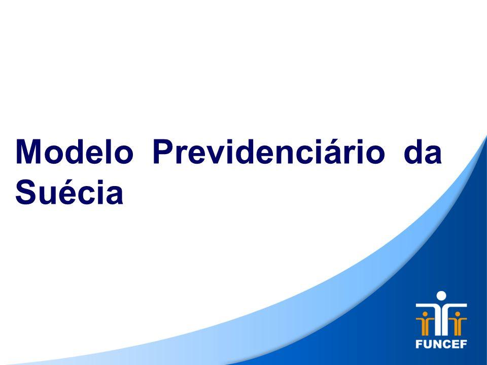 Agenda Informações gerais sobre a previdência na OCDE O Modelo Sueco Dificuldades Educação Financeira e Previdenciária Supervisão Investimentos Socialmente Responsáveis 2