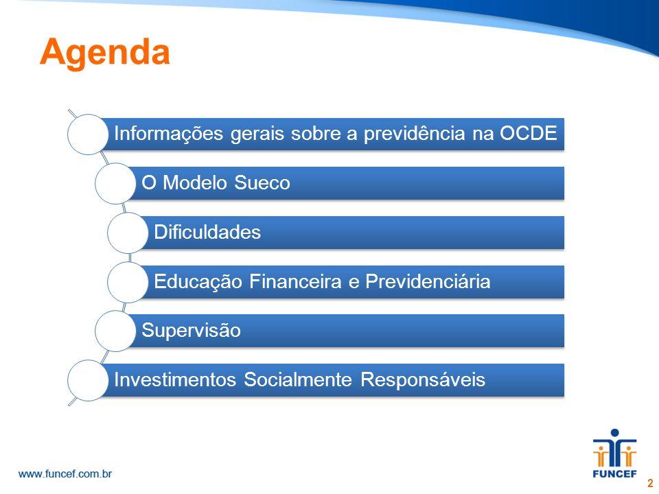 Agenda Informações gerais sobre a previdência na OCDE O Modelo Sueco Dificuldades Educação Financeira e Previdenciária Supervisão Investimentos Social