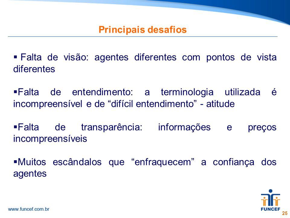 25 Principais desafios Falta de visão: agentes diferentes com pontos de vista diferentes Falta de entendimento: a terminologia utilizada é incompreens