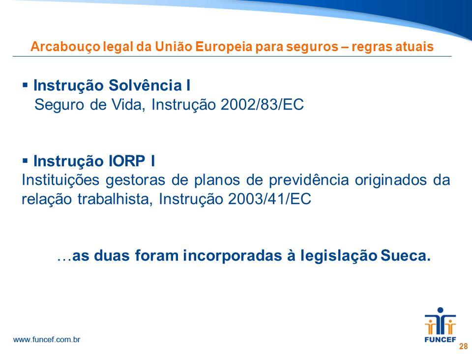 28 Arcabouço legal da União Europeia para seguros – regras atuais Instrução Solvência I Seguro de Vida, Instrução 2002/83/EC Instrução IORP I Institui