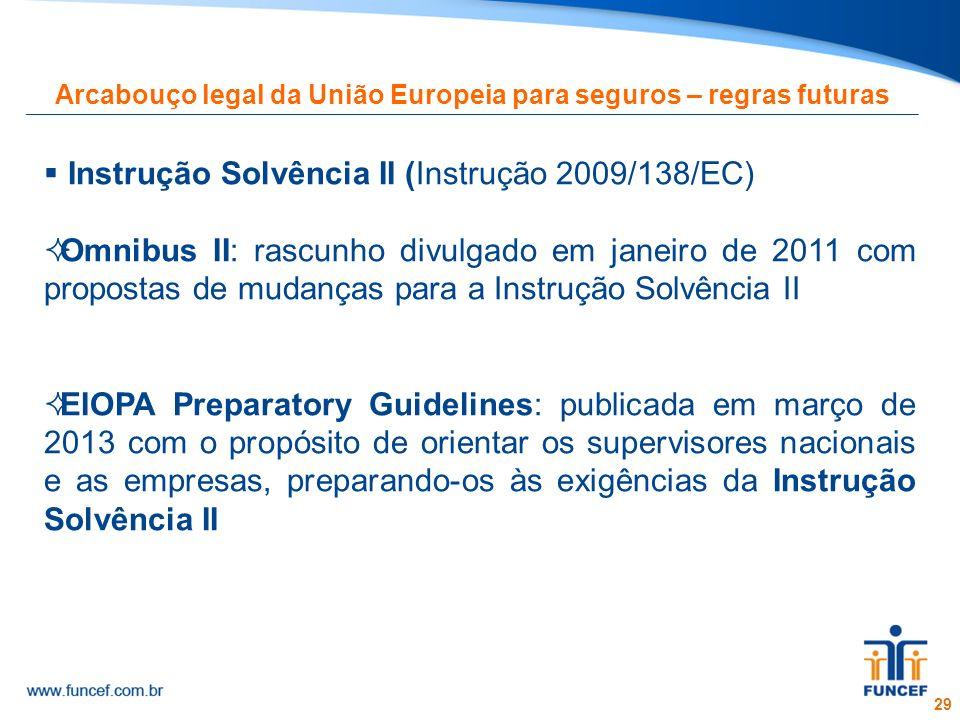 29 Arcabouço legal da União Europeia para seguros – regras futuras Instrução Solvência II (Instrução 2009/138/EC) Omnibus II: rascunho divulgado em ja