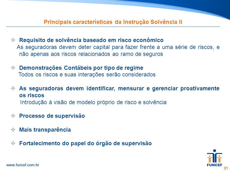 31 Principais características da Instrução Solvência II Requisito de solvência baseado em risco econômico As seguradoras devem deter capital para faze