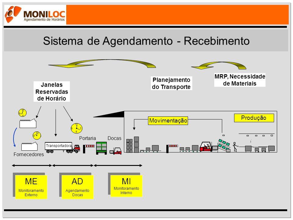 Sistema de Agendamento - Recebimento Produção Movimentação Portaria 3 6 12 9 3 9 Transportadora 12 6 93 Janelas Reservadas de Horário ME Monitoramento