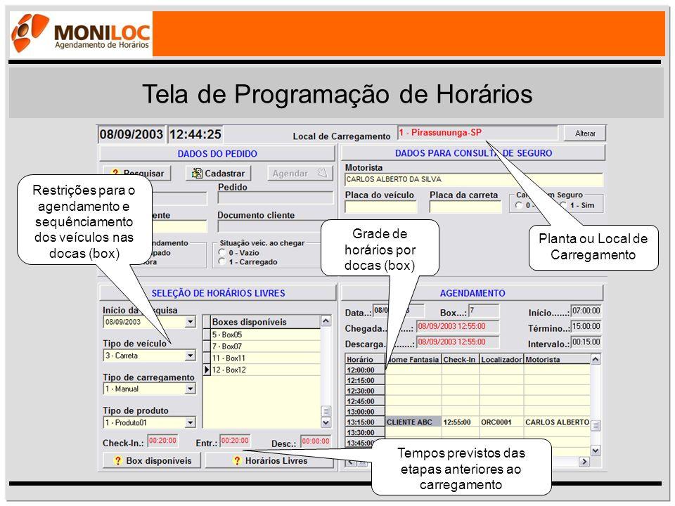 Restrições para o agendamento e sequênciamento dos veículos nas docas (box) Tela de Programação de Horários Grade de horários por docas (box) Planta o