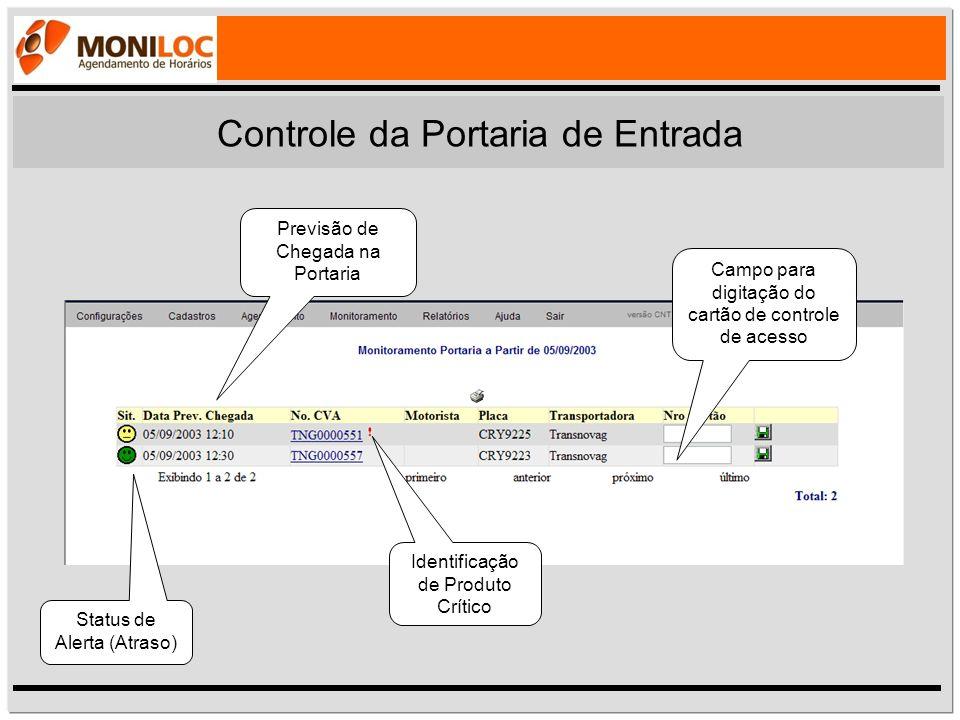 Status de Alerta (Atraso) Previsão de Chegada na Portaria Identificação de Produto Crítico Campo para digitação do cartão de controle de acesso Contro