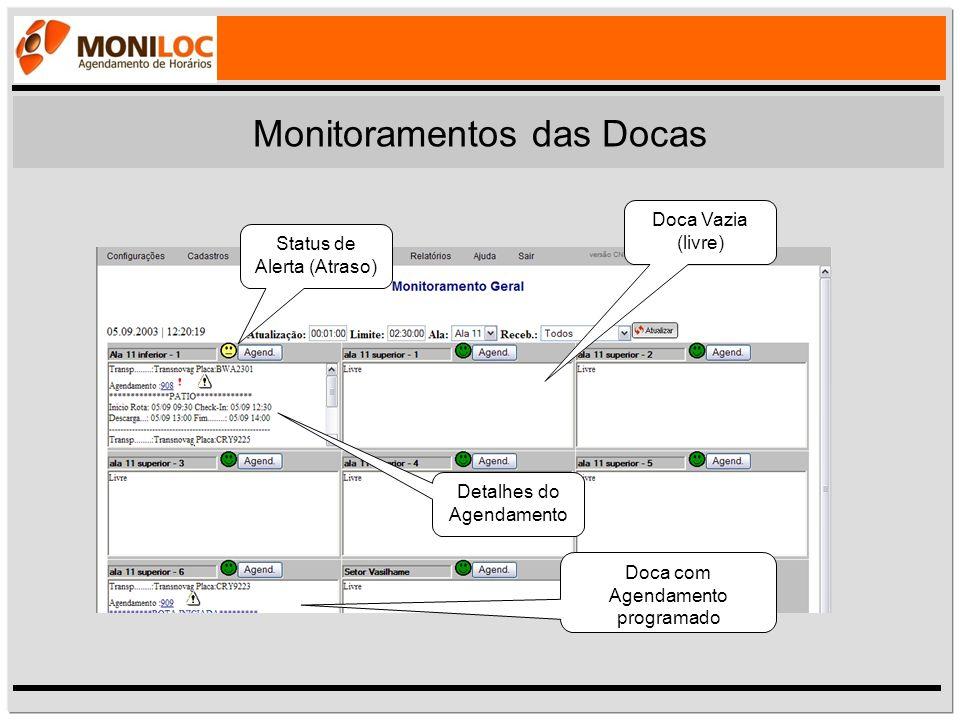 Status de Alerta (Atraso) Doca Vazia (livre) Doca com Agendamento programado Detalhes do Agendamento Monitoramentos das Docas