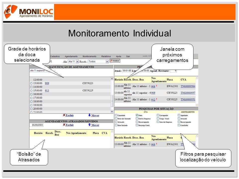 Grade de horários da doca selecionada Filtros para pesquisar localização do veículo Janela com próximos carregamentos Bolsão de Atrasados Monitorament