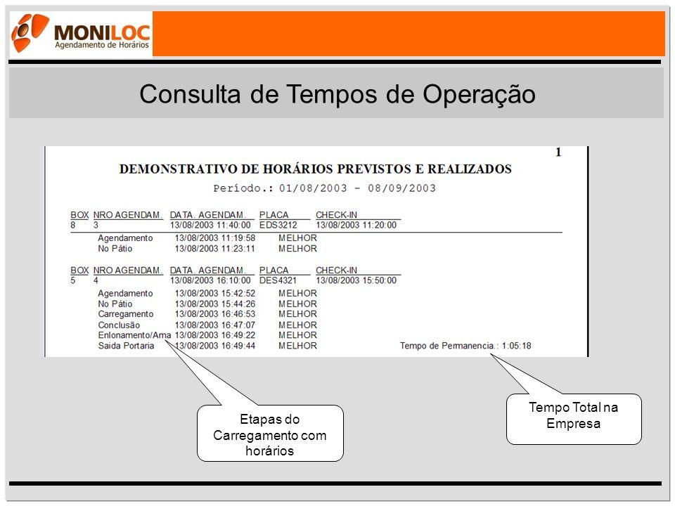 Consulta de Tempos de Operação Tempo Total na Empresa Etapas do Carregamento com horários