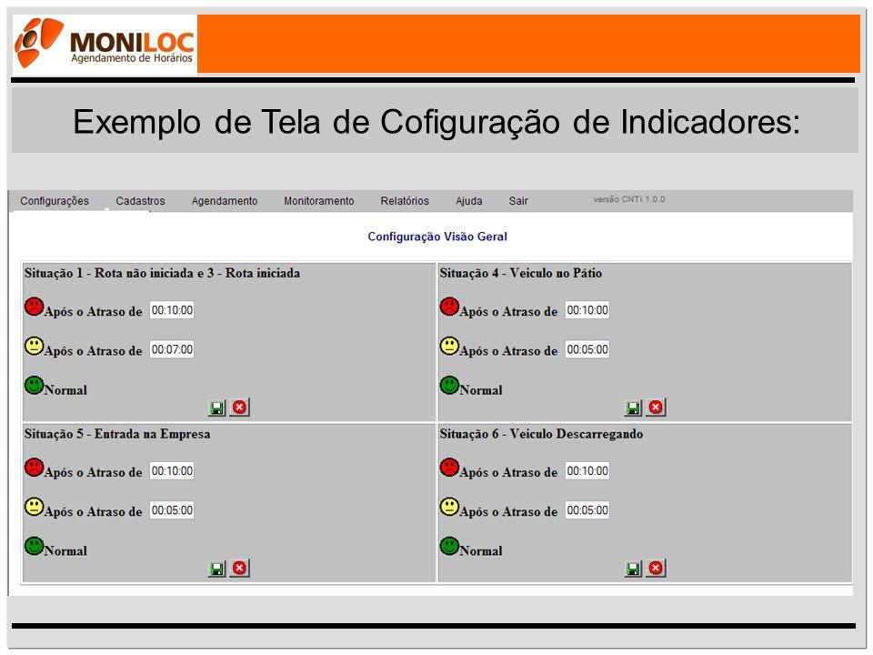 Exemplo de Tela de Cofiguração de Indicadores: