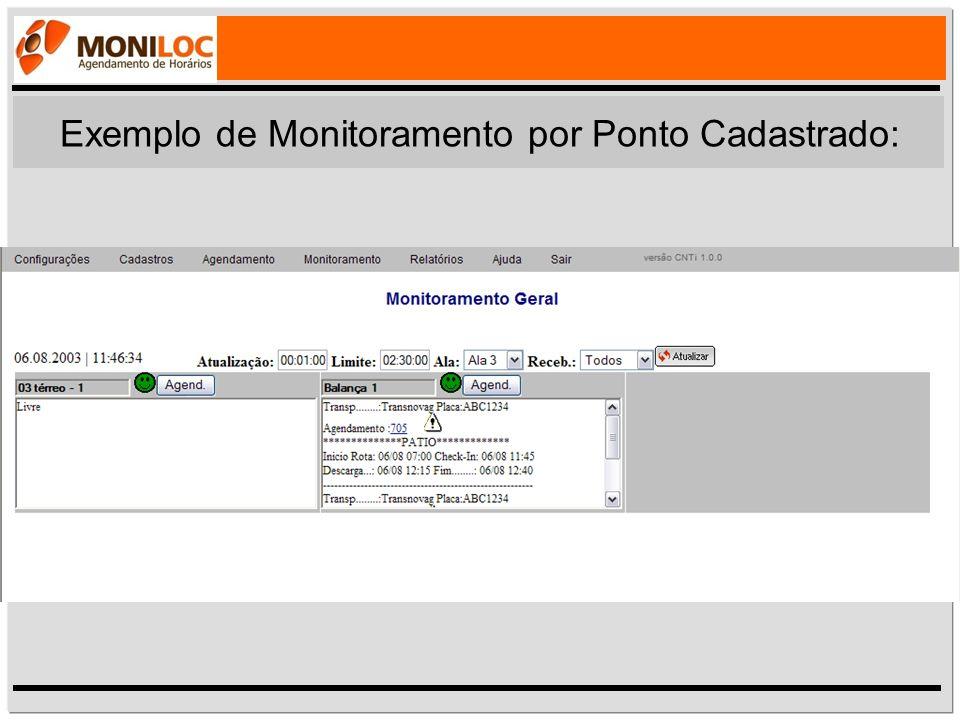 Exemplo de Monitoramento por Ponto Cadastrado: