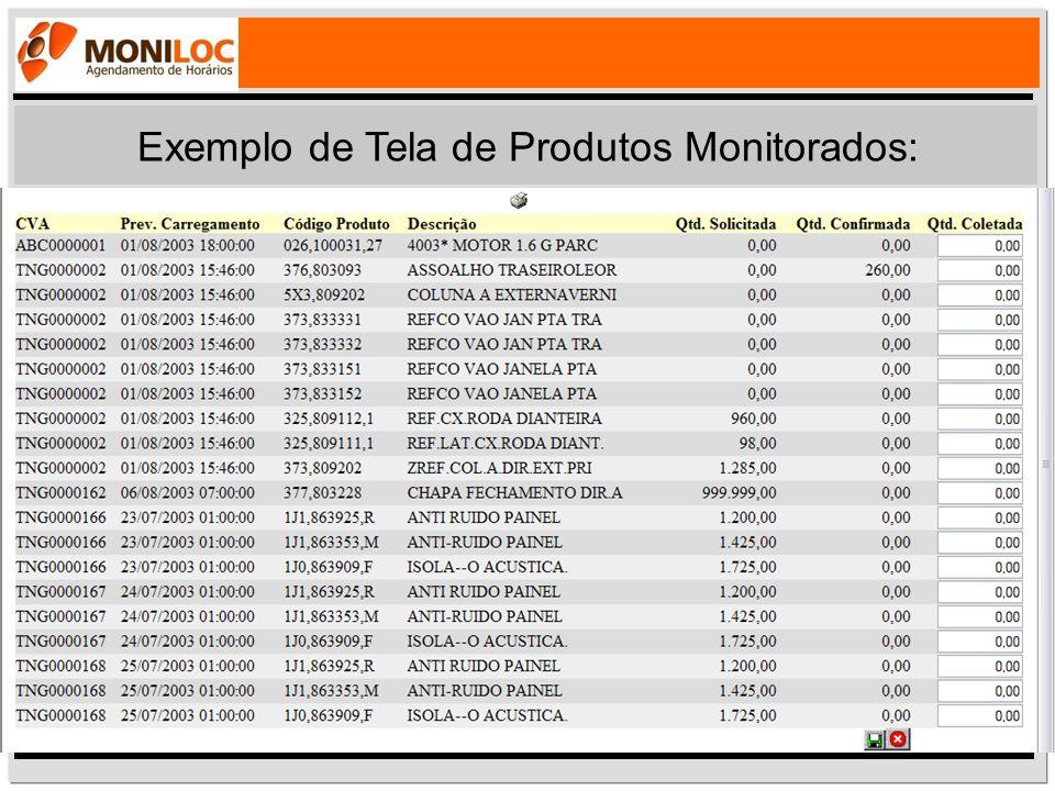 Exemplo de Tela de Produtos Monitorados: