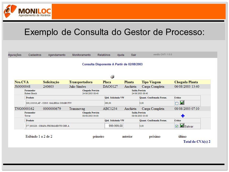 Exemplo de Consulta do Gestor de Processo:
