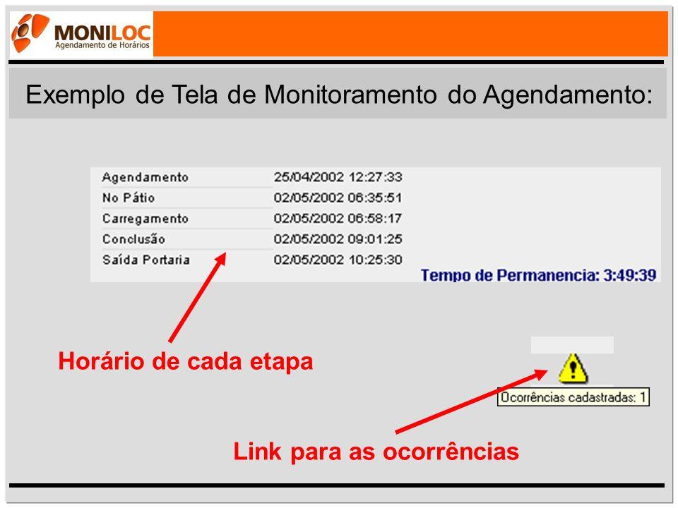 Horário de cada etapa Link para as ocorrências Exemplo de Tela de Monitoramento do Agendamento: