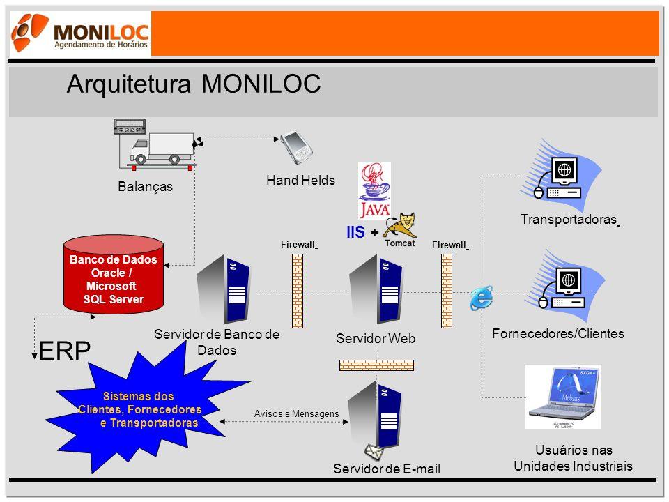 Fornecedores/Clientes Sistemas dos Clientes, Fornecedores e Transportadoras Balanças Usuários nas Unidades Industriais Servidor de Banco de Dados Banc
