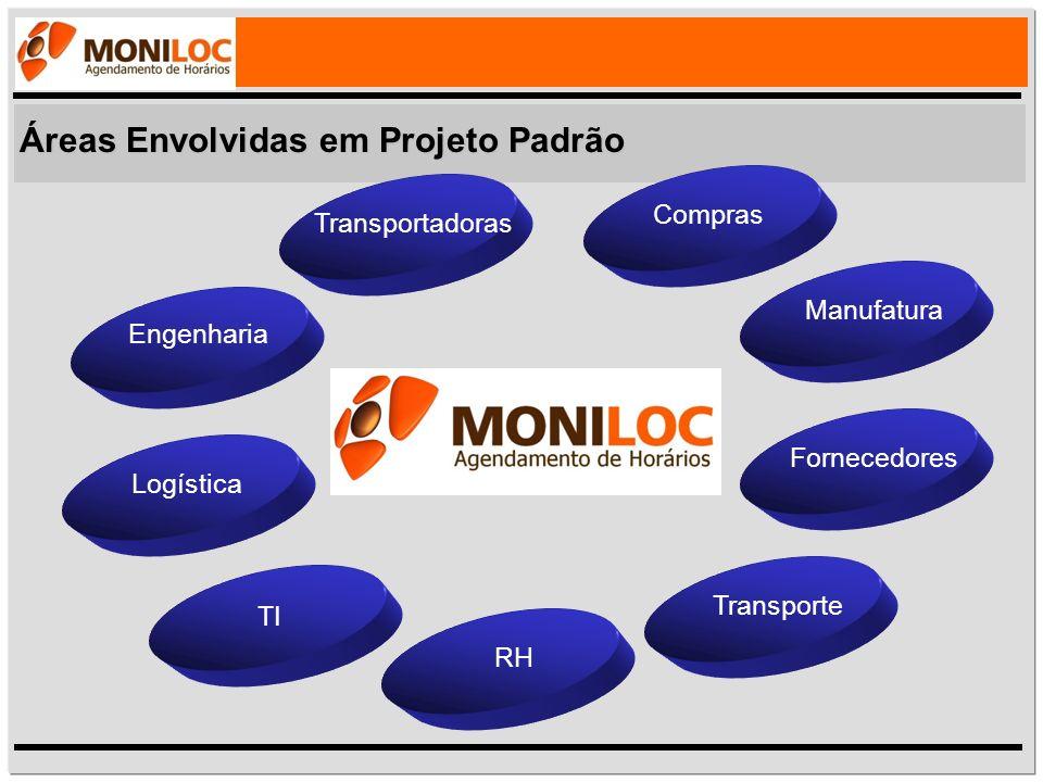 Áreas Envolvidas em Projeto Padrão LogísticaTransportadorasRHTransporteFornecedores TI Manufatura Engenharia Compras