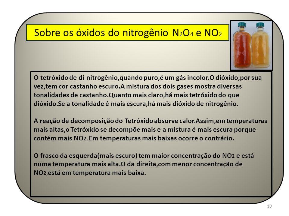 10 Sobre os óxidos do nitrogênio N 2 O 4 e NO 2 O tetróxido de di-nitrogênio,quando puro,é um gás incolor.O dióxido,por sua vez,tem cor castanho escur