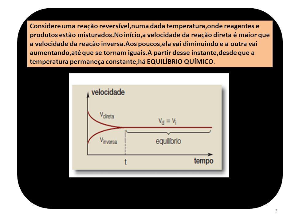 14 Uma análise gráfica : 01 – A curva laranja mostra todos os pontos de equilíbrio entre os dois óxidos de nitrogênio para várias misturas.As concentrações dos gases em qualquer ponto satisfazem o valor da Constante de equilíbrio.