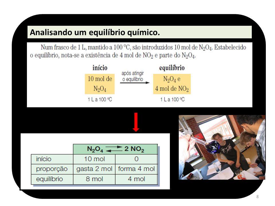 8 Analisando um equilíbrio químico.