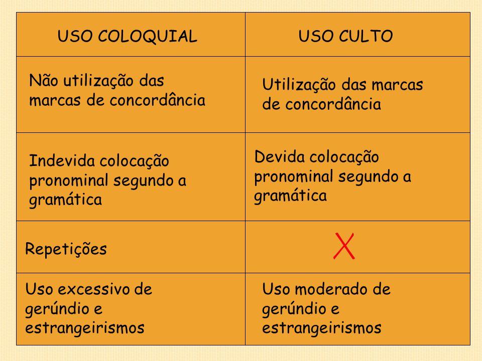 USO COLOQUIALUSO CULTO Não utilização das marcas de concordância Utilização das marcas de concordância Indevida colocação pronominal segundo a gramáti