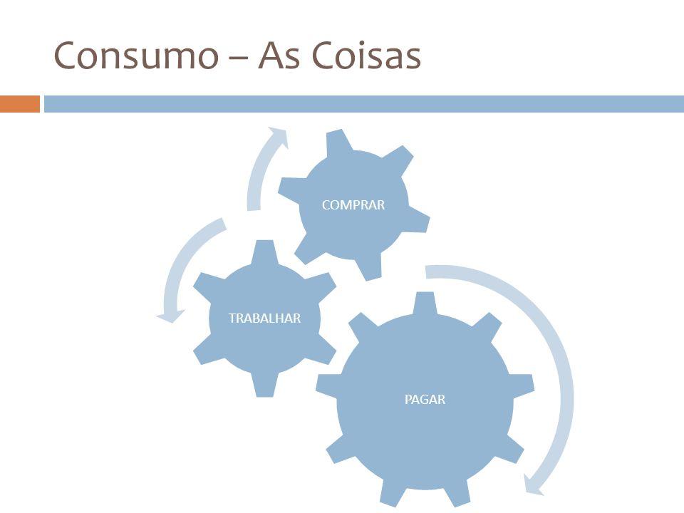 Consumo – As Coisas PAGAR TRABALHAR COMPRAR