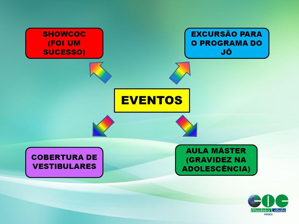 EVENTOS SHOWCOC (FOI UM SUCESSO) AULA MÁSTER (GRAVIDEZ NA ADOLESCÊNCIA) COBERTURA DE VESTIBULARES EXCURSÃO PARA O PROGRAMA DO JÔ