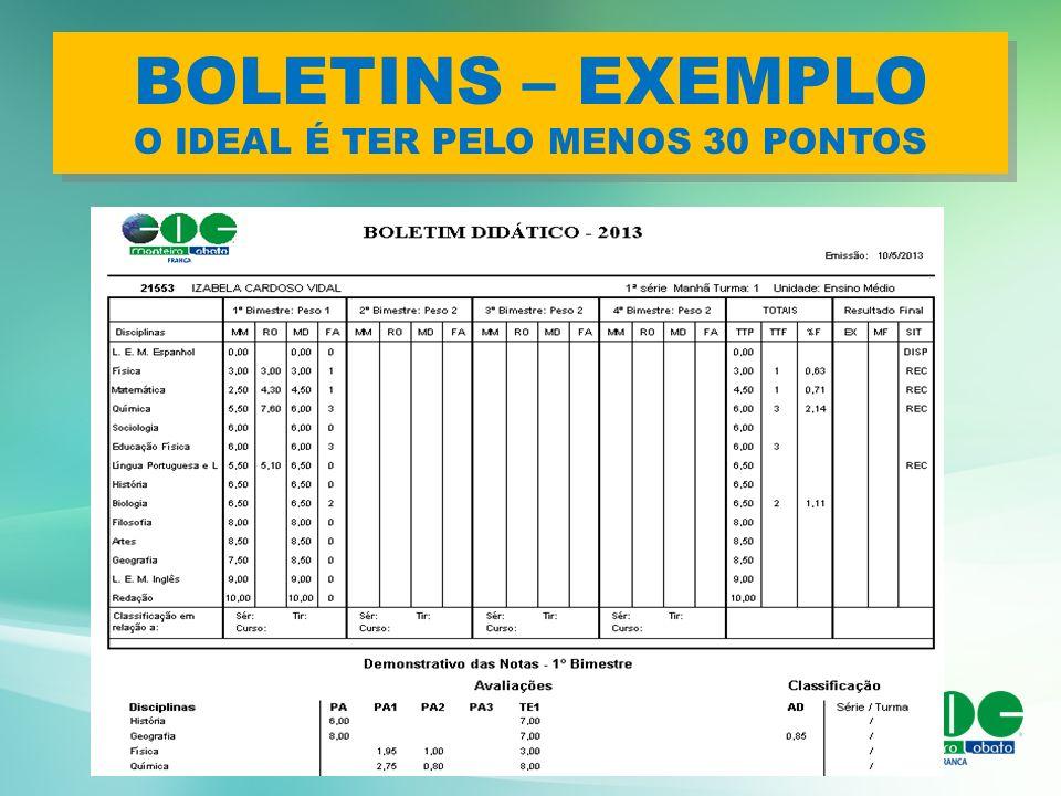 BOLETINS – EXEMPLO O IDEAL É TER PELO MENOS 30 PONTOS