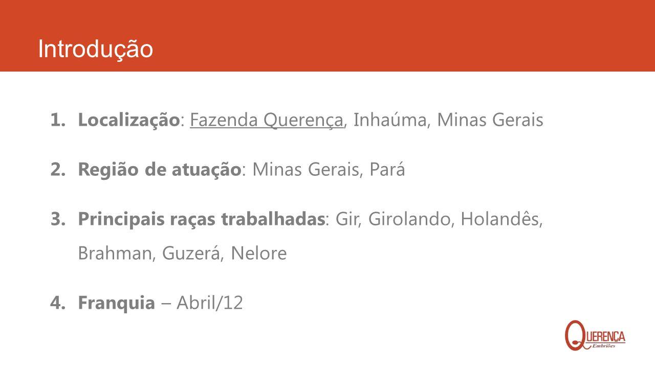 Introdução 1.Localização: Fazenda Querença, Inhaúma, Minas Gerais 2.Região de atuação: Minas Gerais, Pará 3.Principais raças trabalhadas: Gir, Girolan