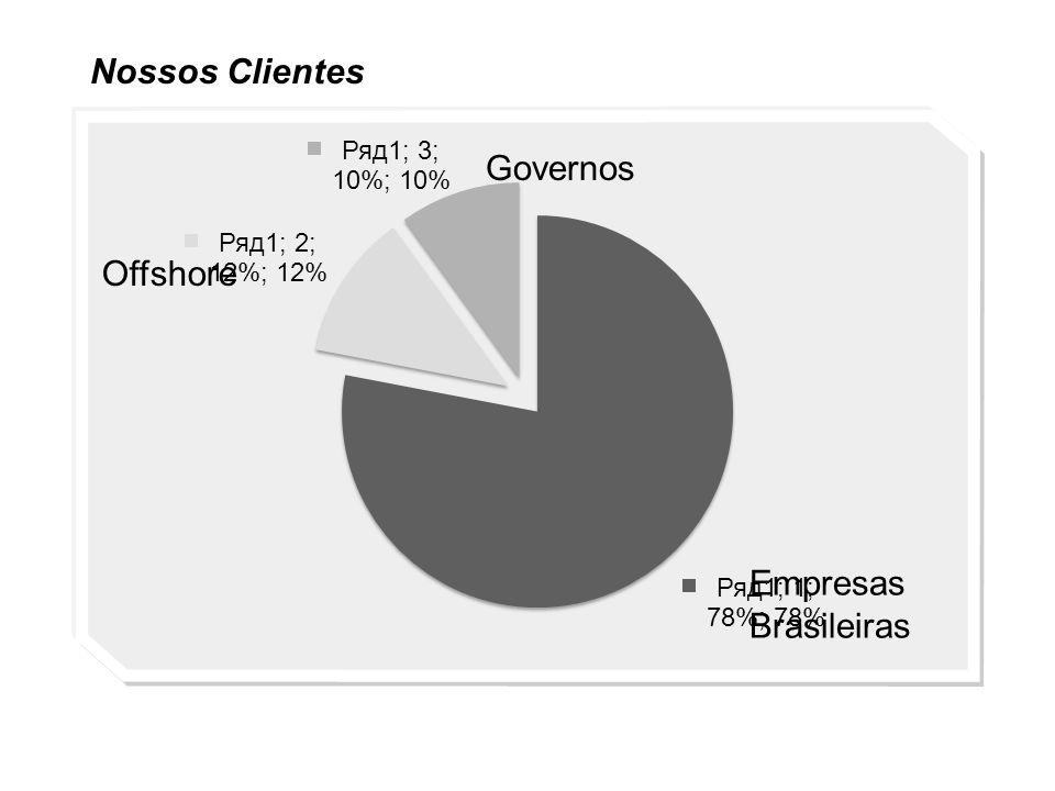 Nossos Clientes Empresas Brasileiras Offshore Governos