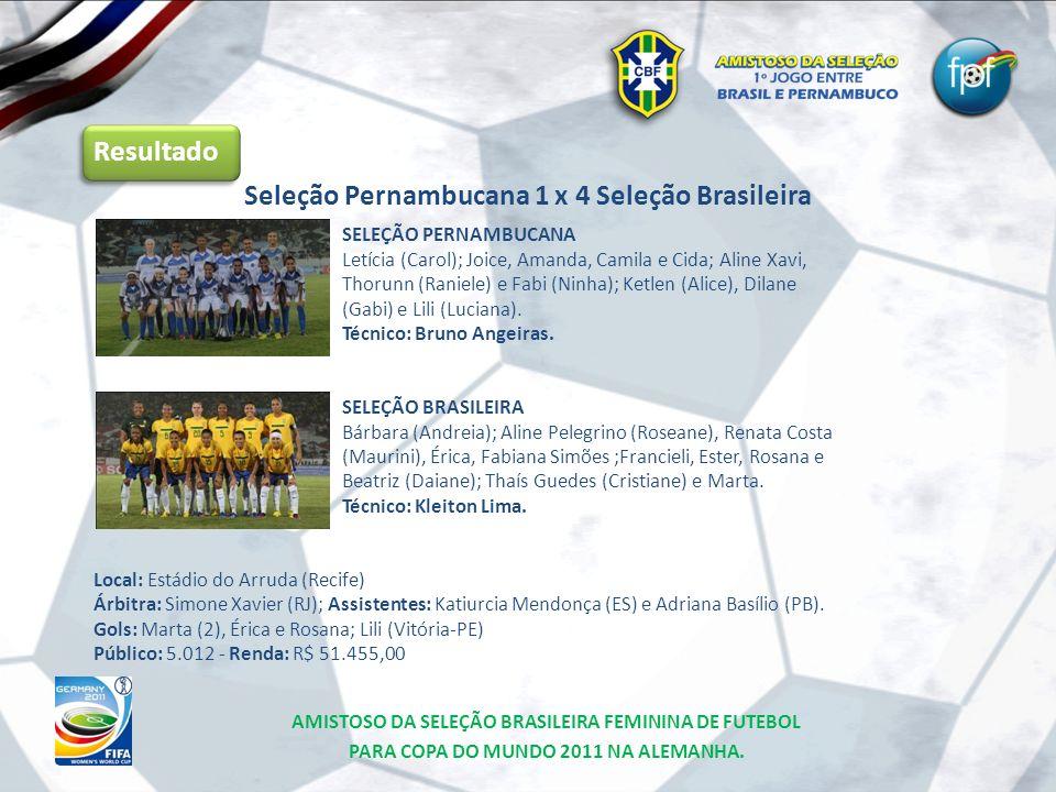 Resultado Seleção Pernambucana 1 x 4 Seleção Brasileira SELEÇÃO PERNAMBUCANA Letícia (Carol); Joice, Amanda, Camila e Cida; Aline Xavi, Thorunn (Ranie