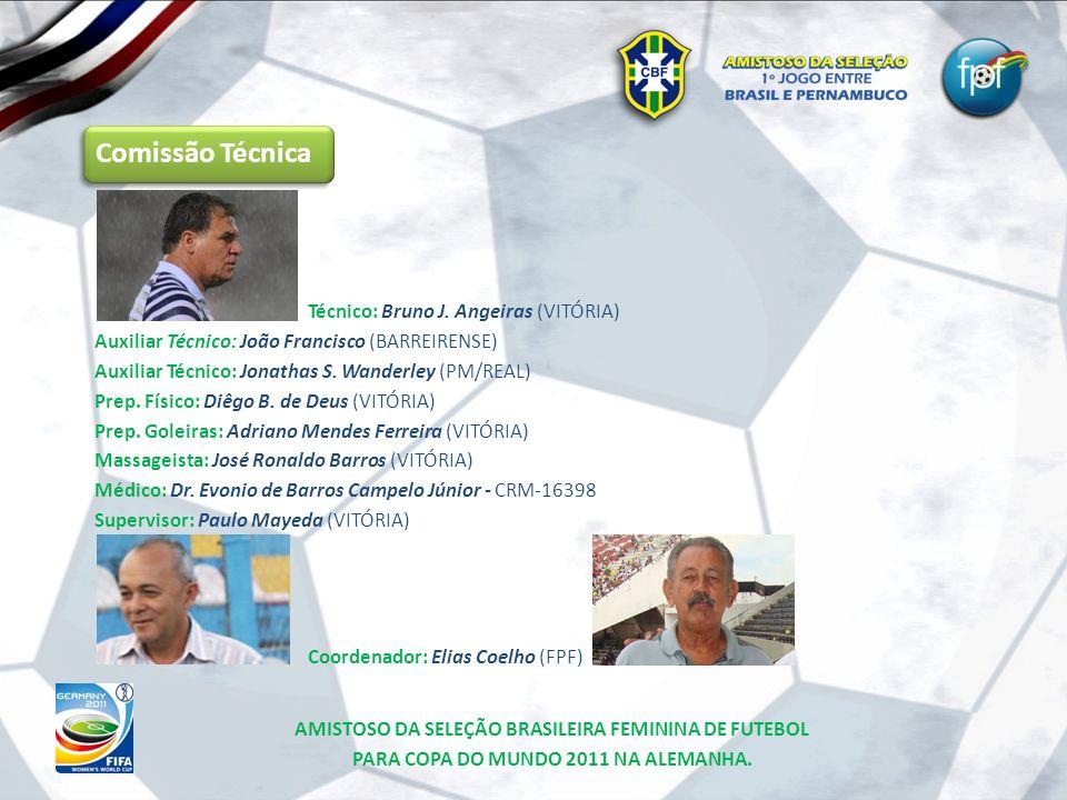 Técnico: Bruno J. Angeiras (VITÓRIA) Auxiliar Técnico: João Francisco (BARREIRENSE) Auxiliar Técnico: Jonathas S. Wanderley (PM/REAL) Prep. Físico: Di