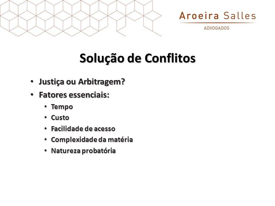 Solução de Conflitos Justiça ou Arbitragem.Justiça ou Arbitragem.