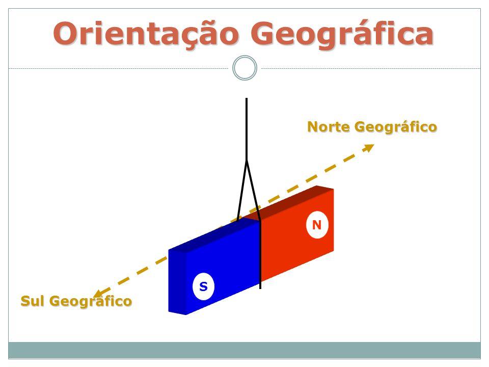 Orientação Geográfica Norte Geográfico Sul Geográfico S N