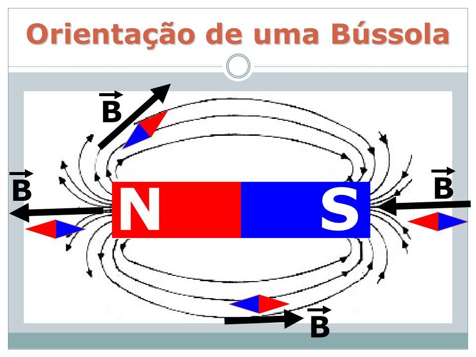 Orientação de uma Bússola NS B B B B
