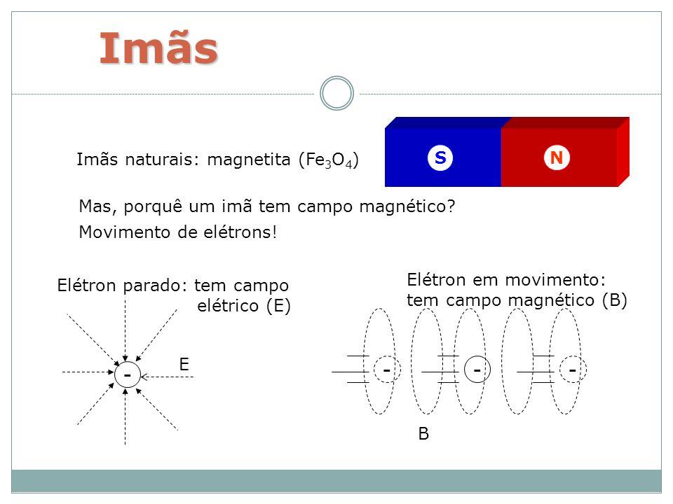 Imãs Imãs naturais: magnetita (Fe 3 O 4 ) Mas, porquê um imã tem campo magnético? Movimento de elétrons! - Elétron parado: tem campo elétrico (E) E El