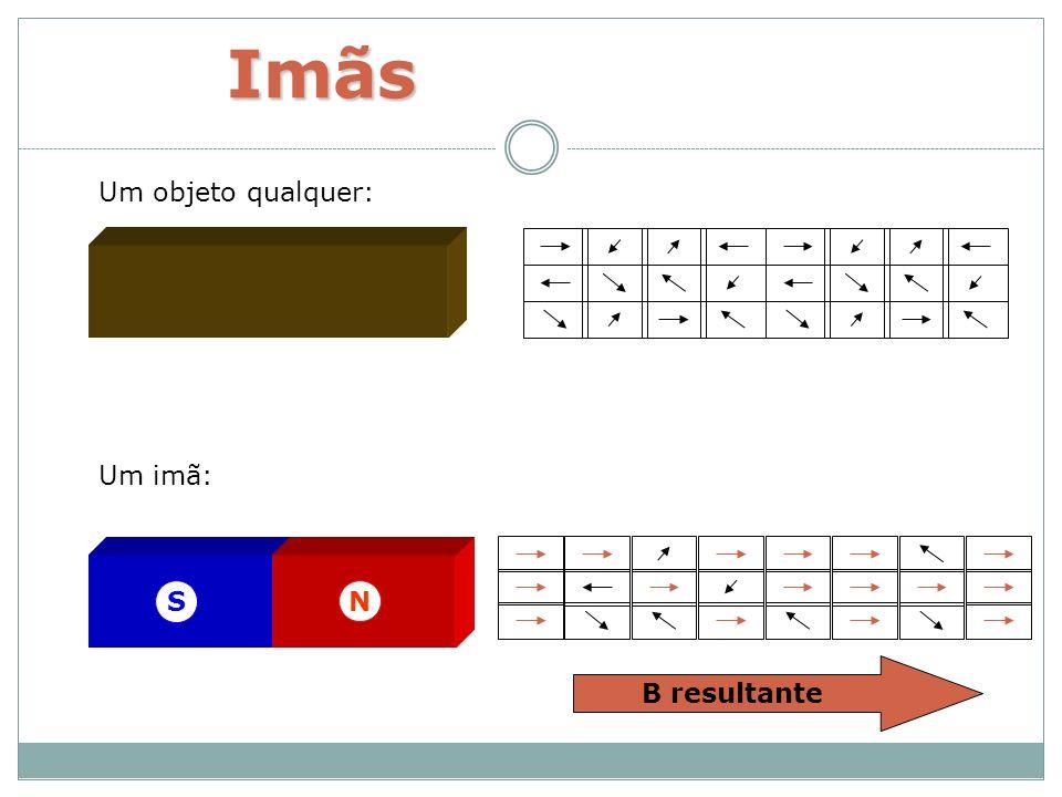 Imãs Um objeto qualquer: N S Um imã: B resultante