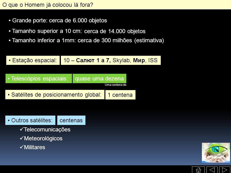 Alguns detalhes Satélites de posicionamento global GPS (Estados Unidos): 28 satélites 24 em operação 4 suplentes GLONASS (Rússia): 24 em operação Galileo (Comunidade Européia): 30 em operação (2 já lançados) Compass (China): 35 em operação (2 já lançados) Telescópios espaciais NASA (EUA): 1.