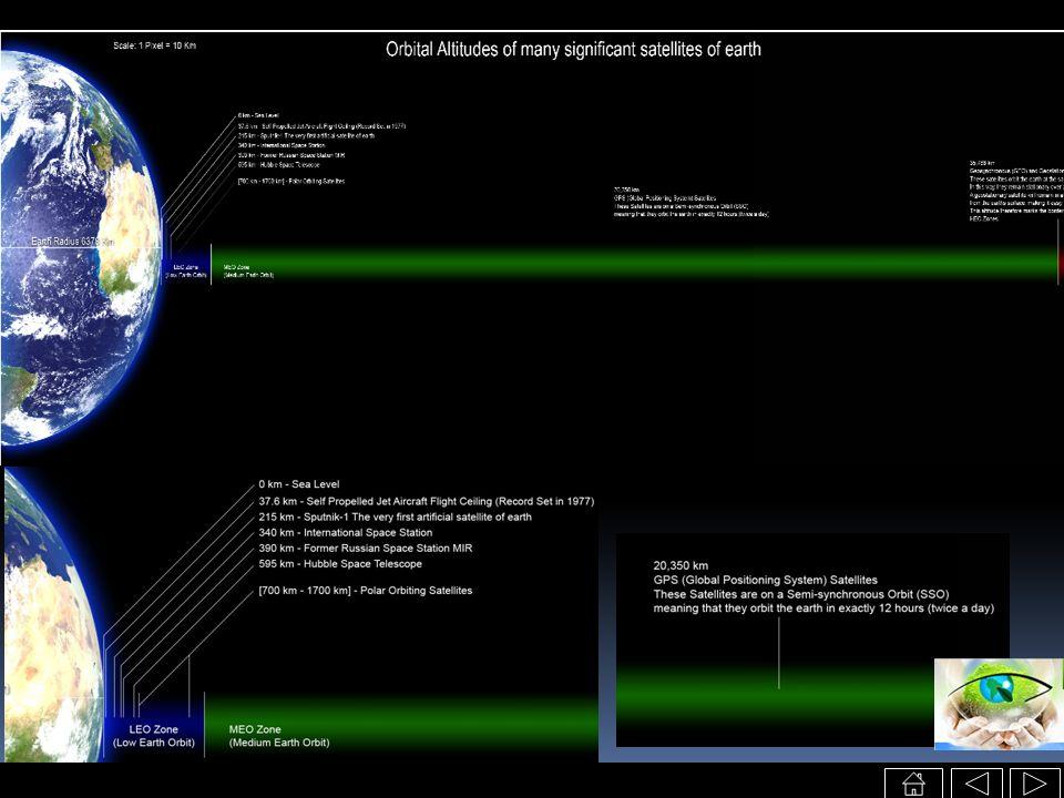 Ilustração de visão equatorial distante