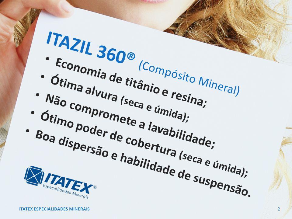 ITAZIL 360® (Compósito Mineral) Economia de titânio e resina; Ótima alvura (seca e úmida); Não compromete a lavabilidade; Ótimo poder de cobertura (seca e úmida); Boa dispersão e habilidade de suspensão.
