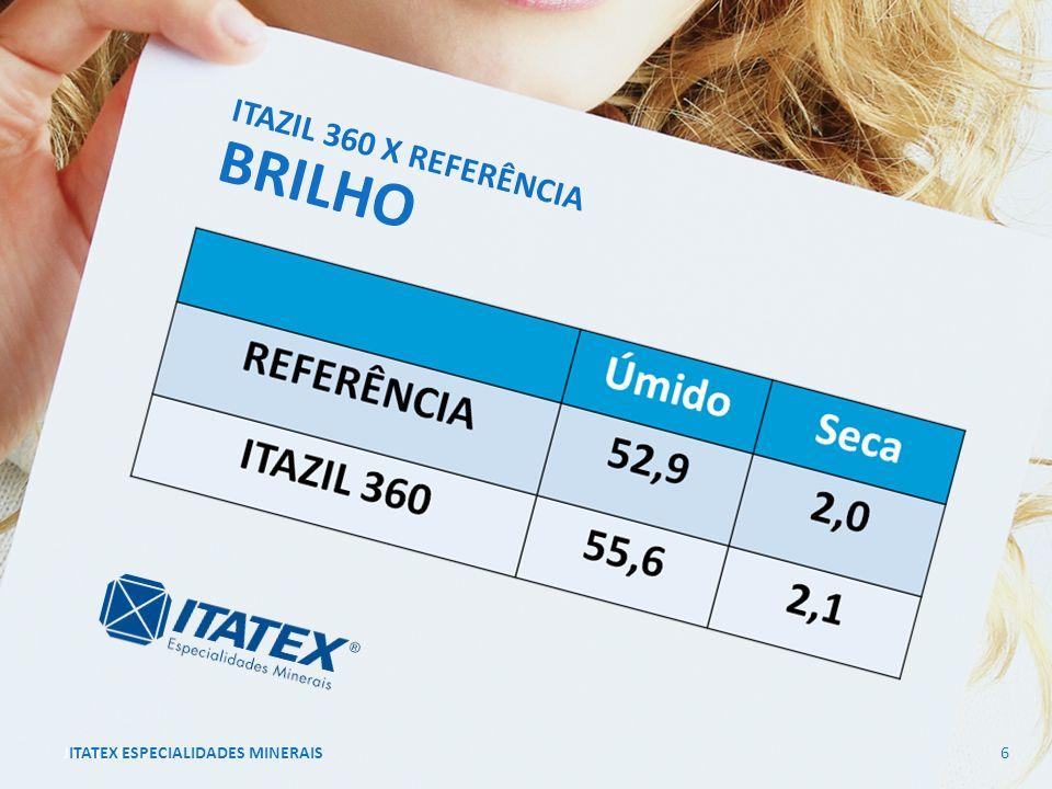 Junho/20116ITATEX ESPECIALIDADES MINERAIS ITAZIL 360 X REFERÊNCIA BRILHO